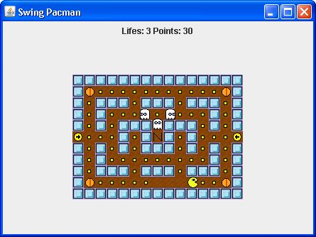 Java Swing - Pacman Game